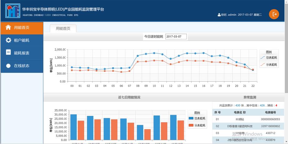 华丰圳宝智能远程抄表管理系统